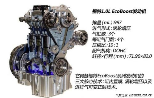 0t夺魁 2014国际最佳发动机大奖 _行情_汽车